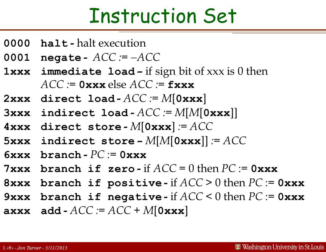 1.7 - Jon Turner - 5/11/2015 Instruction Set 0000halt - halt execution 0001negate - ACC :=  ACC 1xxximmediate load – if sign bit of xxx is 0 then ACC := 0xxx else ACC := fxxx 2xxxdirect load - ACC := M [ 0xxx ] 3xxxindirect load - ACC := M [ M [ 0xxx ]] 4xxxdirect store - M [ 0xxx ] := ACC 5xxxindirect store – M [ M [ 0xxx ]] := ACC 6xxxbranch - PC := 0xxx 7xxxbranch if zero - if ACC = 0 then PC := 0xxx 8xxxbranch if positive - if ACC > 0 then PC := 0xxx 9xxxbranch if negative - if ACC < 0 then PC := 0xxx axxxadd - ACC := ACC + M [ 0xxx ]