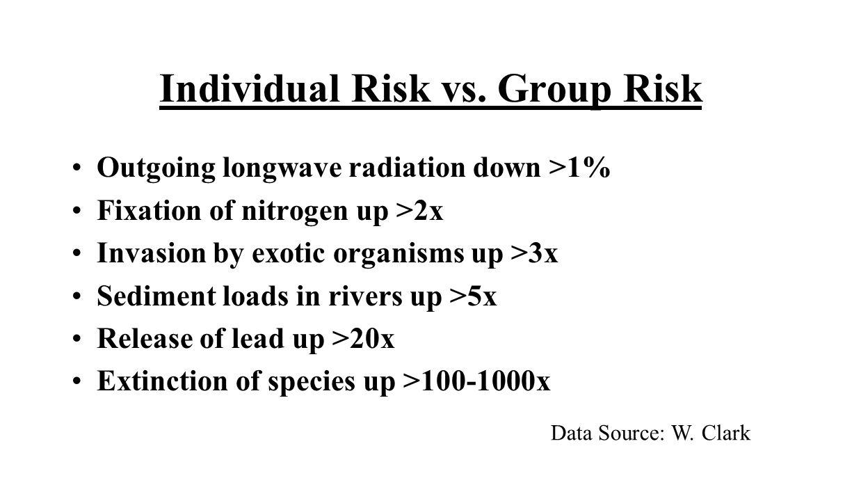 Individual Risk vs.