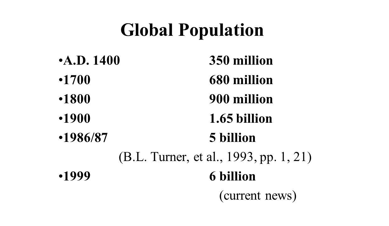 Global Population A.D.