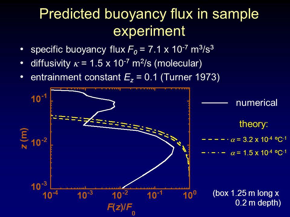 Predicted buoyancy flux in sample experiment specific buoyancy flux F 0 = 7.1 x 10 -7 m 3 /s 3 diffusivity  = 1.5 x 10 -7 m 2 /s (molecular) entrainment constant E z = 0.1 (Turner 1973) numerical theory: (box 1.25 m long x 0.2 m depth)  = 3.2 x 10 -4 ºC -1  = 1.5 x 10 -4 ºC -1