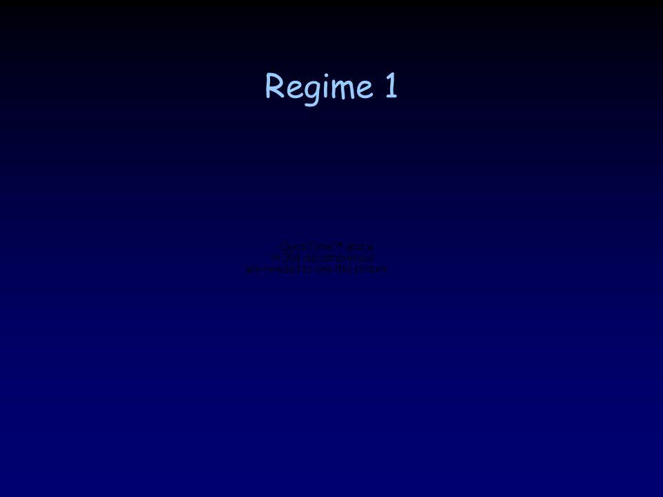 Regime 1