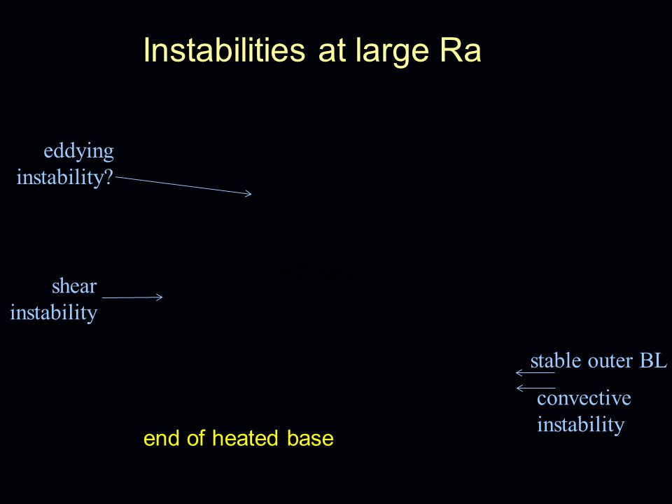 Instabilities at large Ra end of heated base stable outer BL convective instability shear instability eddying instability