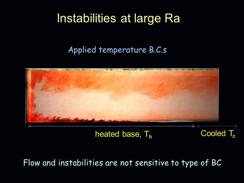 Non-monotonic B.C.s => two plumes applied heat fluxapplied T c applied heat flux h = 0.2 m L = 1.25 m