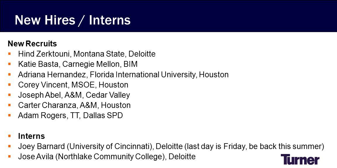 New Recruits  Hind Zerktouni, Montana State, Deloitte  Katie Basta, Carnegie Mellon, BIM  Adriana Hernandez, Florida International University, Hous