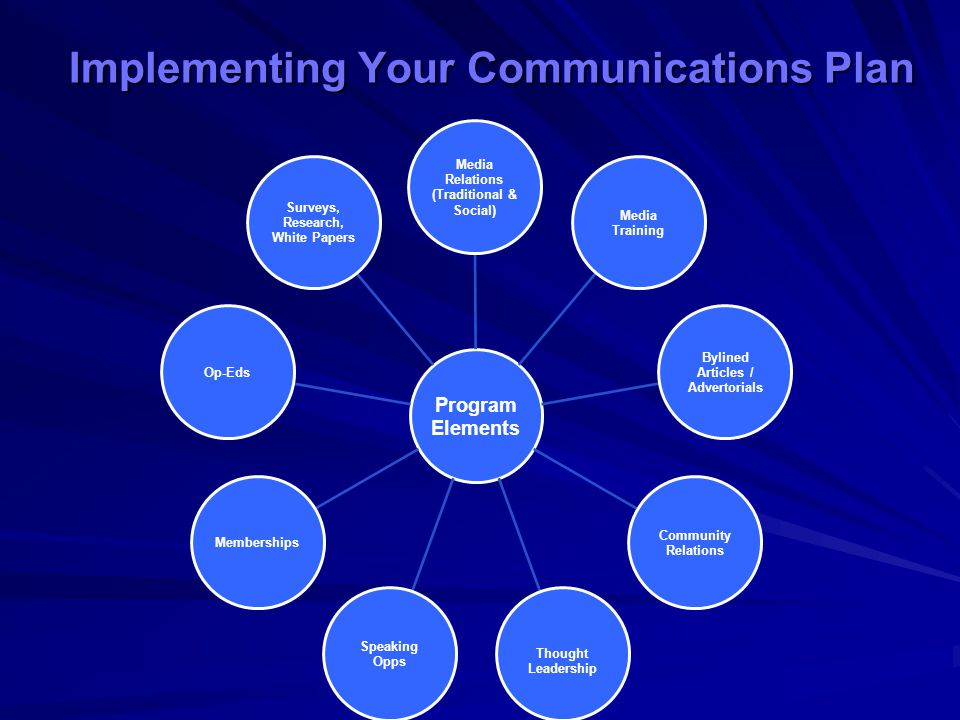 Building Your Communications Plan