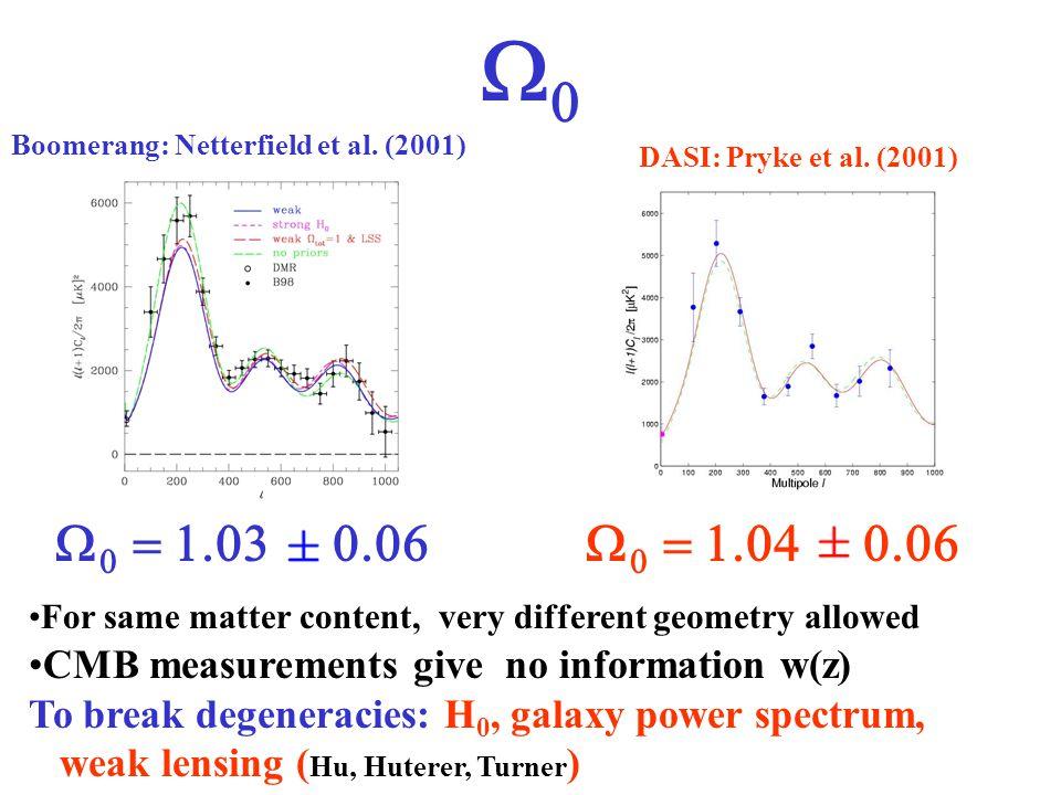  Boomerang: Netterfield et al. (2001)    DASI: Pryke et al. (2001)    For same matter content, very differen