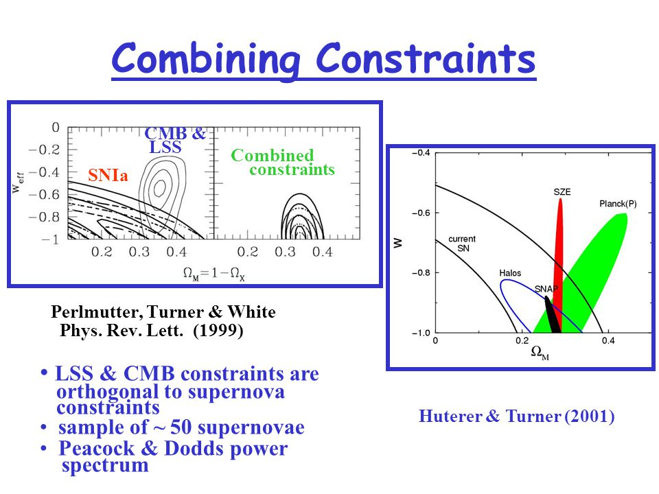 Combining Constraints Perlmutter, Turner & White Phys.