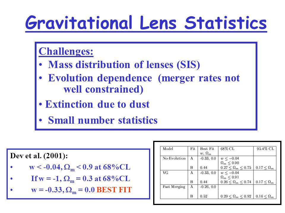 Gravitational Lens Statistics Dev et al. (2001): w < -0.04,  m < 0.9 at 68%CL If w = -1,  m = 0.3 at 68%CL w = -0.33,  m = 0.0 BEST FIT Challenges: