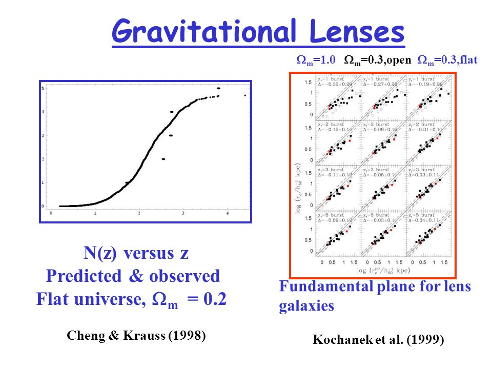 Gravitational Lenses Kochanek et al.
