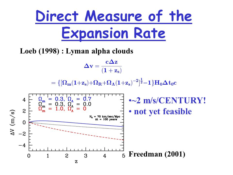 Direct Measure of the Expansion Rate Loeb (1998) : Lyman alpha clouds ~2 m/s/CENTURY.
