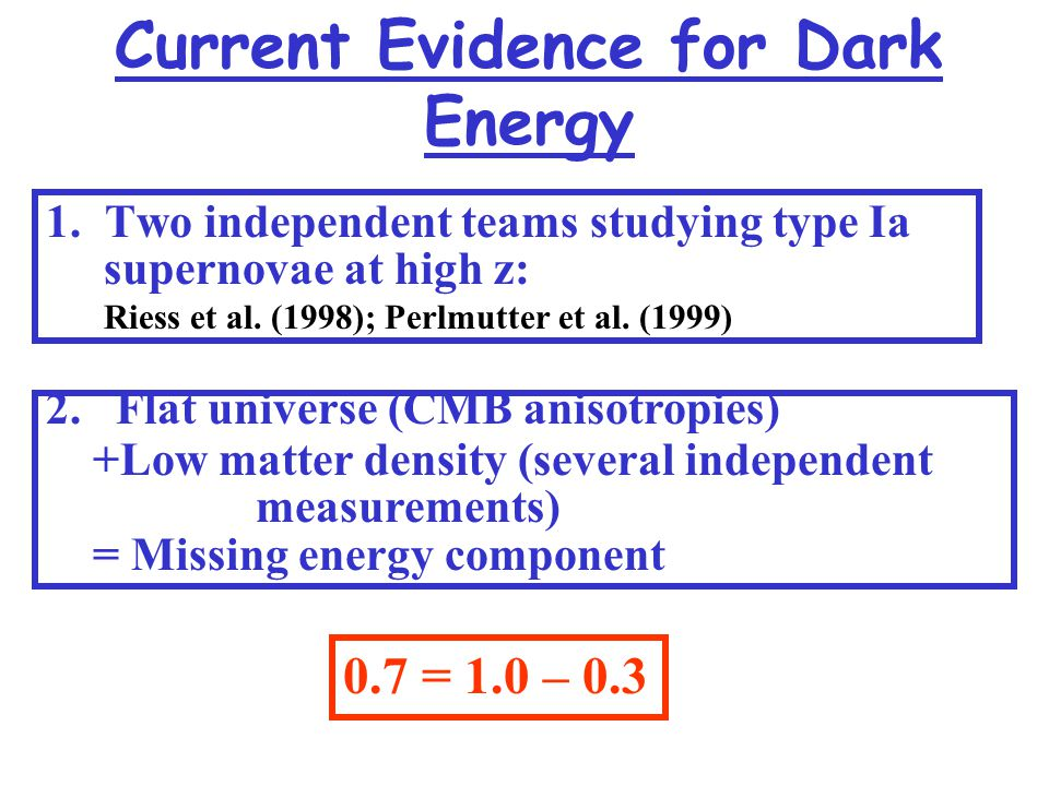 Current Evidence for Dark Energy 1.