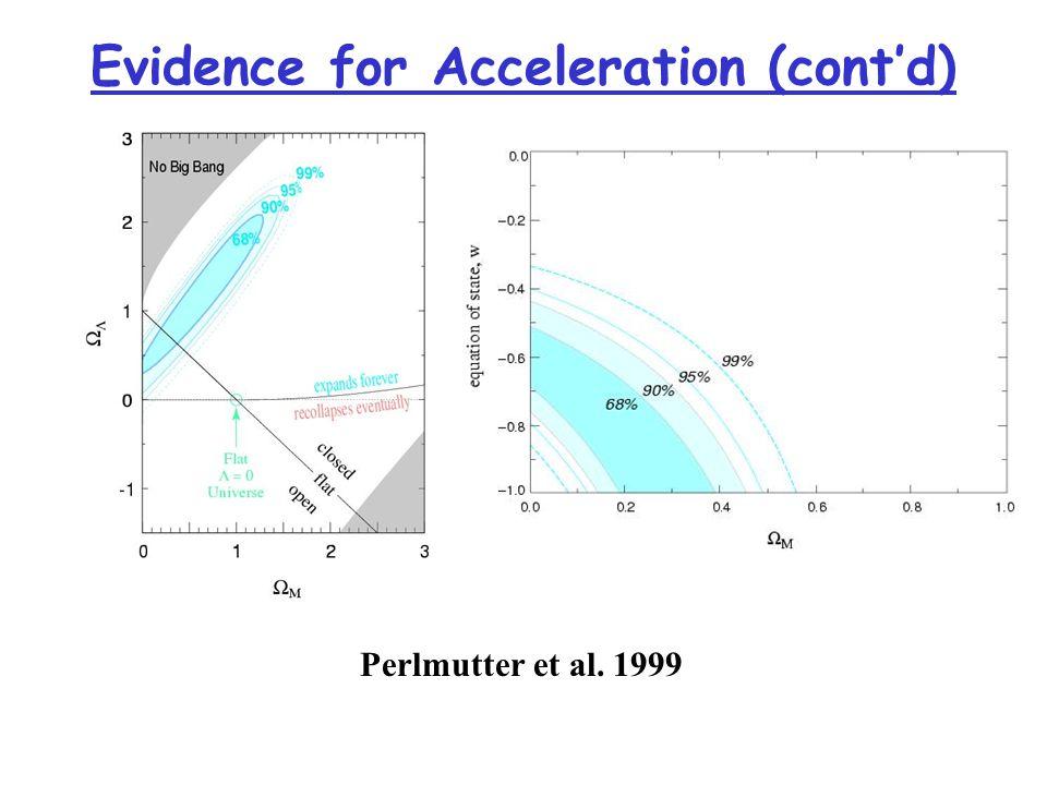 Evidence for Acceleration (cont'd) Perlmutter et al. 1999