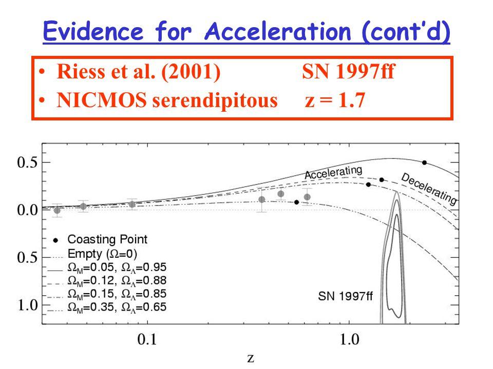 Evidence for Acceleration (cont'd) Riess et al. (2001) SN 1997ff NICMOS serendipitous z = 1.7