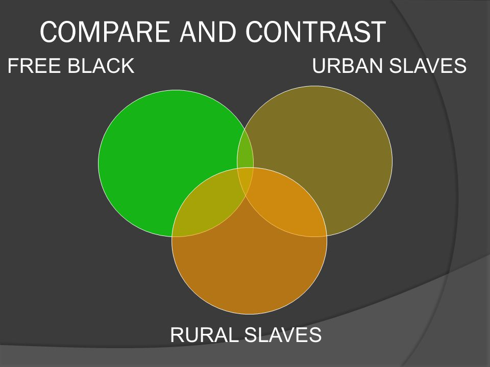 COMPARE AND CONTRAST FREE BLACK URBAN SLAVES RURAL SLAVES