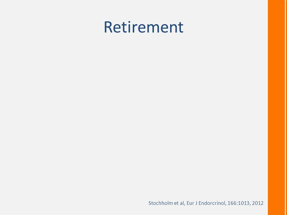 Income Stochholm et al, Eur J Endorcrinol, 166:1013, 2012