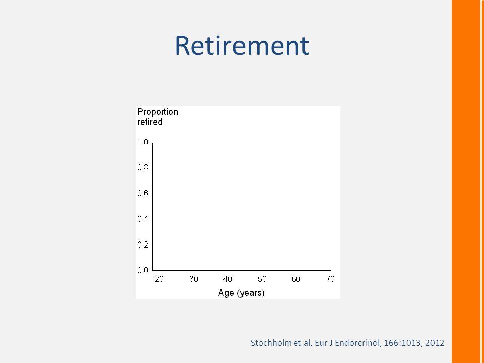 Retirement Stochholm et al, Eur J Endorcrinol, 166:1013, 2012
