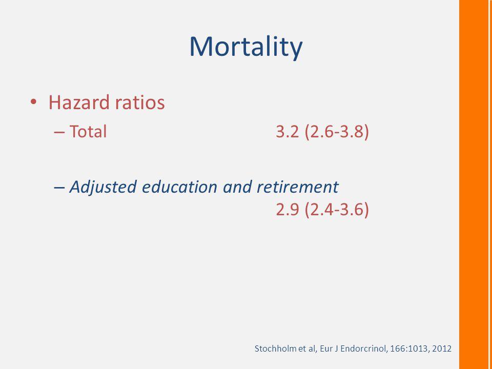 Mortality Stochholm et al, Eur J Endorcrinol, 166:1013, 2012