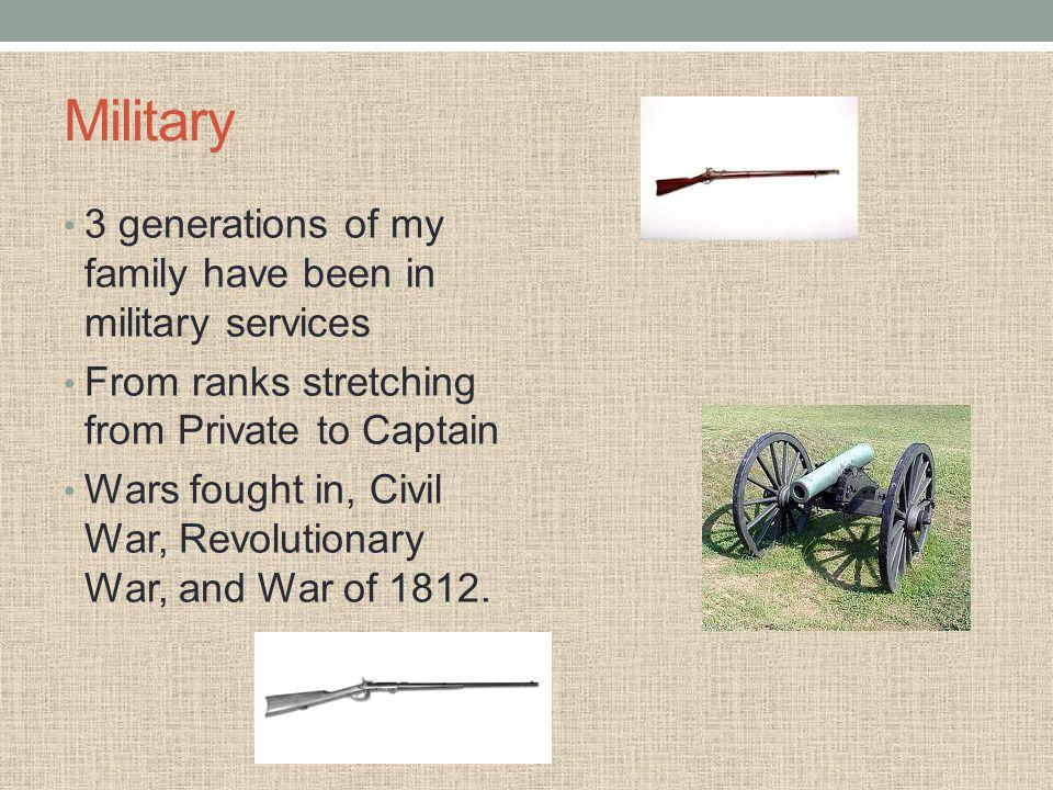 John Turner Sr.(1760-1818) Fought in the Revolutionary War.