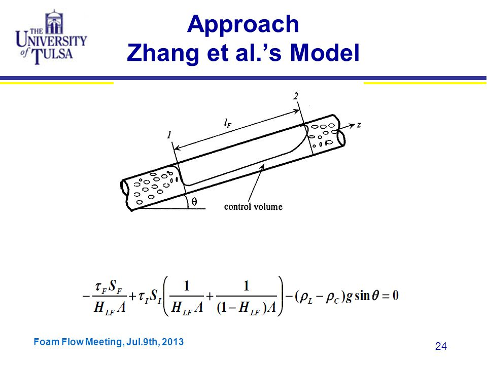 Foam Flow Meeting, Jul.9th, 2013 24 Approach Zhang et al.'s Model