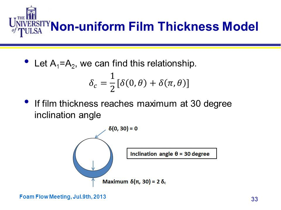 Foam Flow Meeting, Jul.9th, 2013 33 Non-uniform Film Thickness Model Let A 1 =A 2, we can find this relationship.