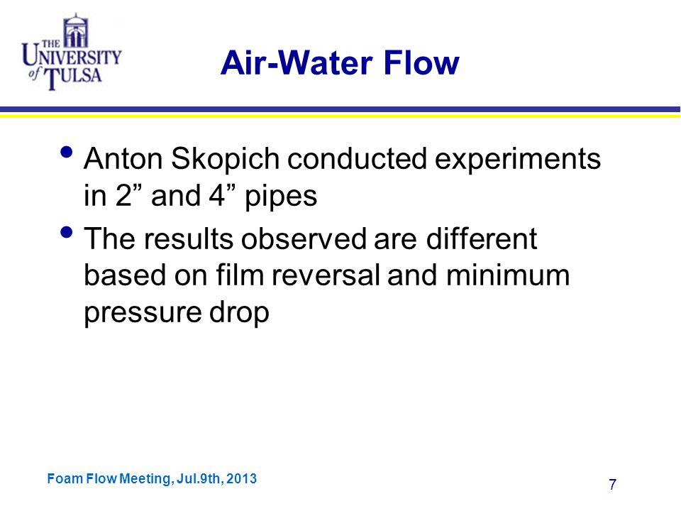 Foam Flow Meeting, Jul.9th, 2013 18 dP/dz) G vs.