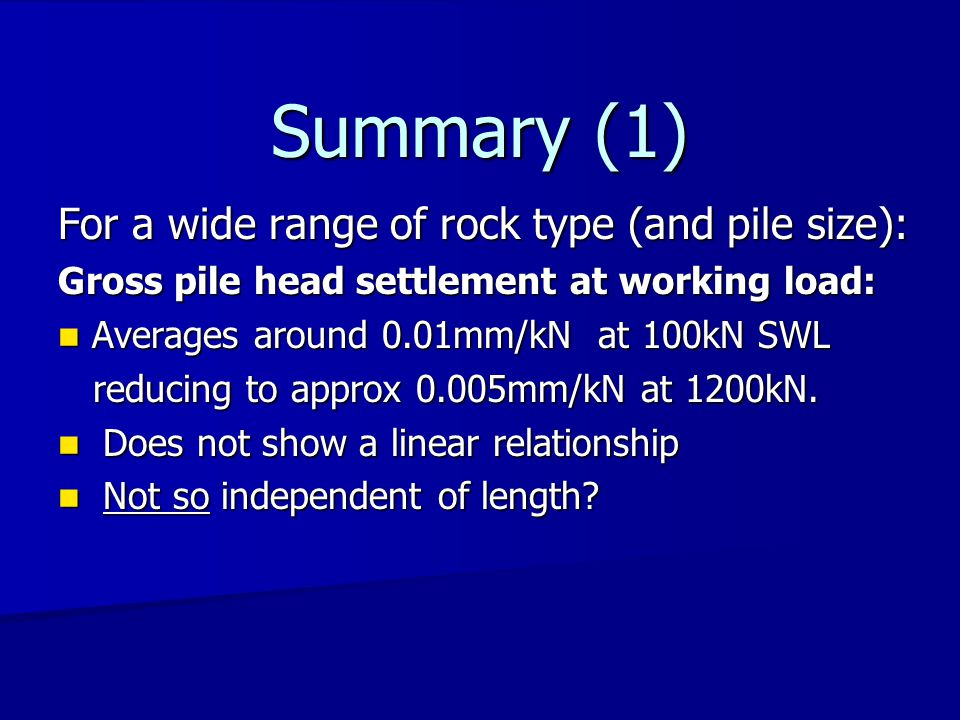 Summary (1) For a wide range of rock type (and pile size): Gross pile head settlement at working load: Averages around 0.01mm/kN at 100kN SWL Averages around 0.01mm/kN at 100kN SWL reducing to approx 0.005mm/kN at 1200kN.