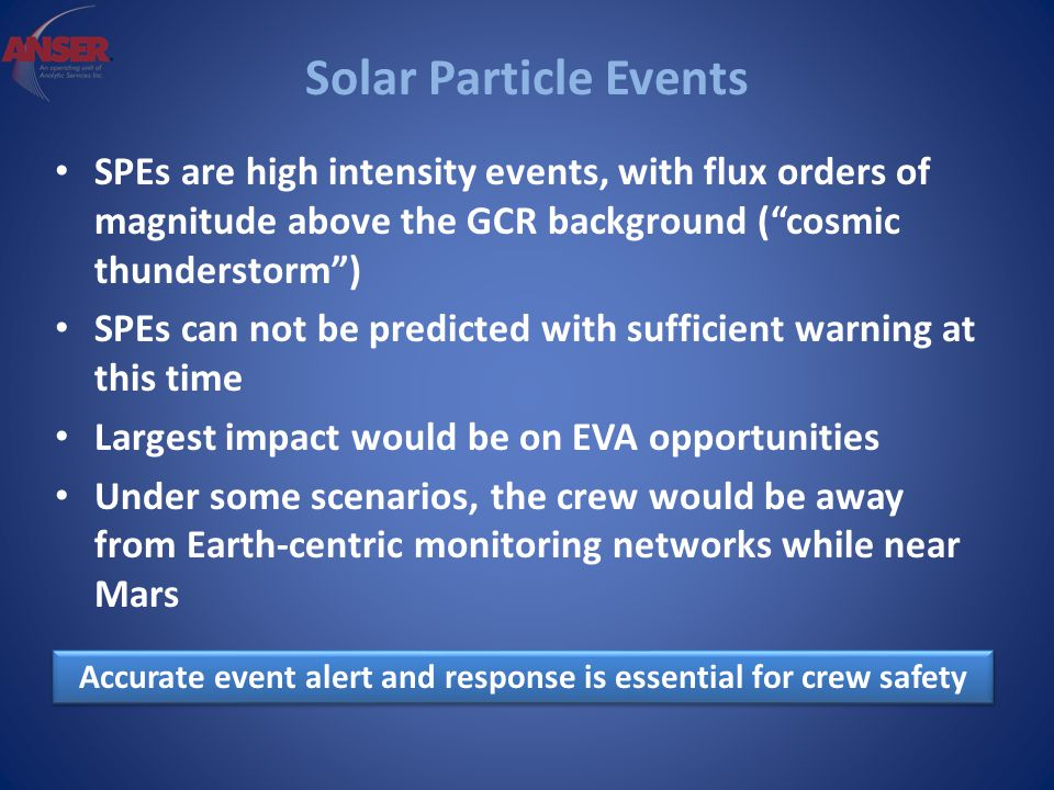 Solar Particle Events SPEs are high intensity events, with flux orders of magnitude above the GCR background ( cosmic thunderstorm ) SPEs can not be predicted with sufficient warning at this time Largest impact would be on EVA opportunities Under some scenarios, the crew would be away from Earth-centric monitoring networks while near Mars Accurate event alert and response is essential for crew safety