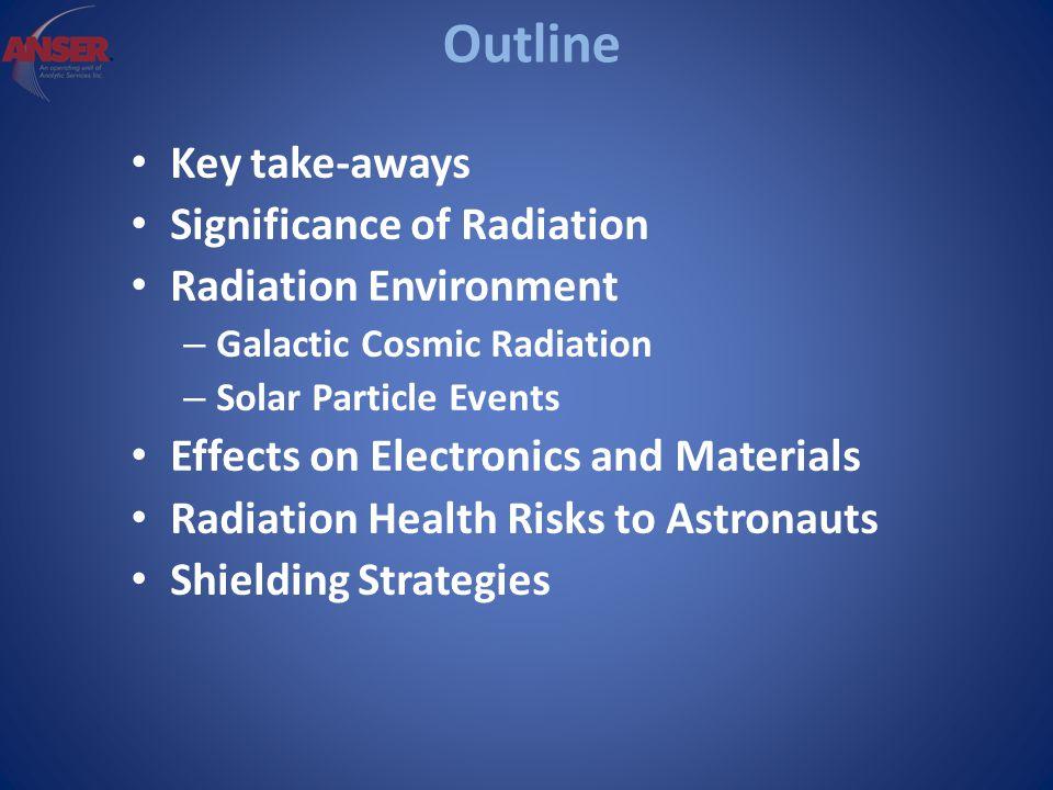 Solar Particle Events