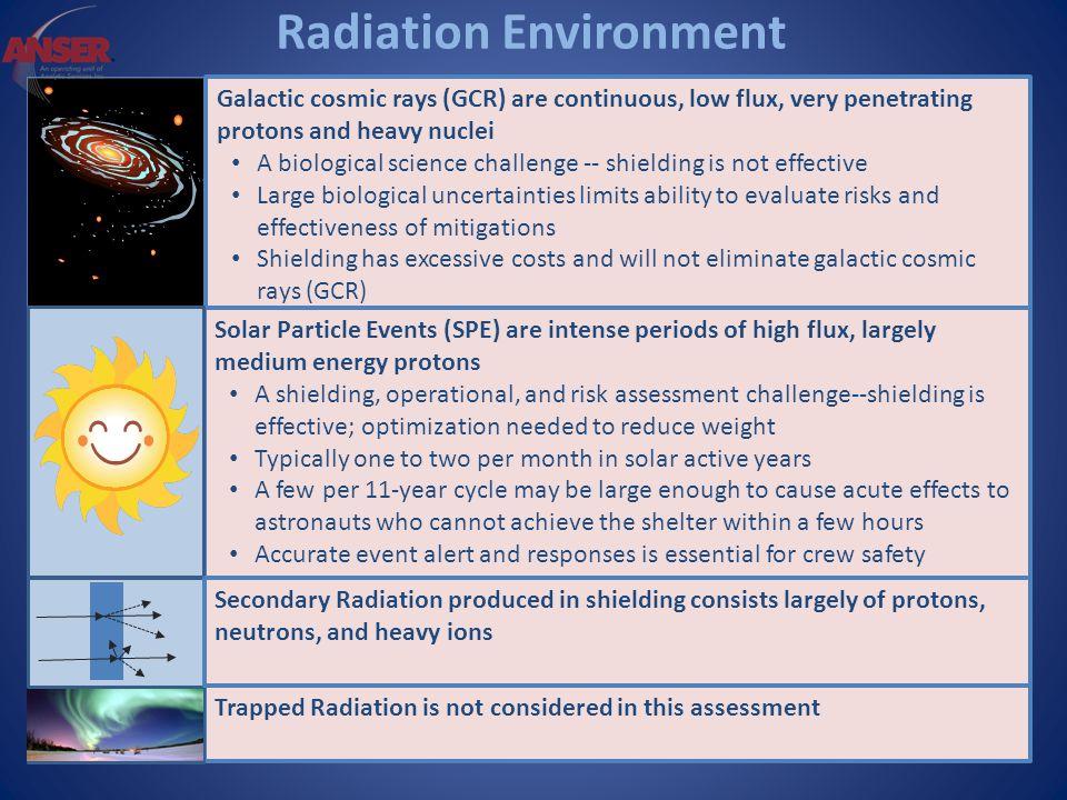 Radiation Risk Management Strategies