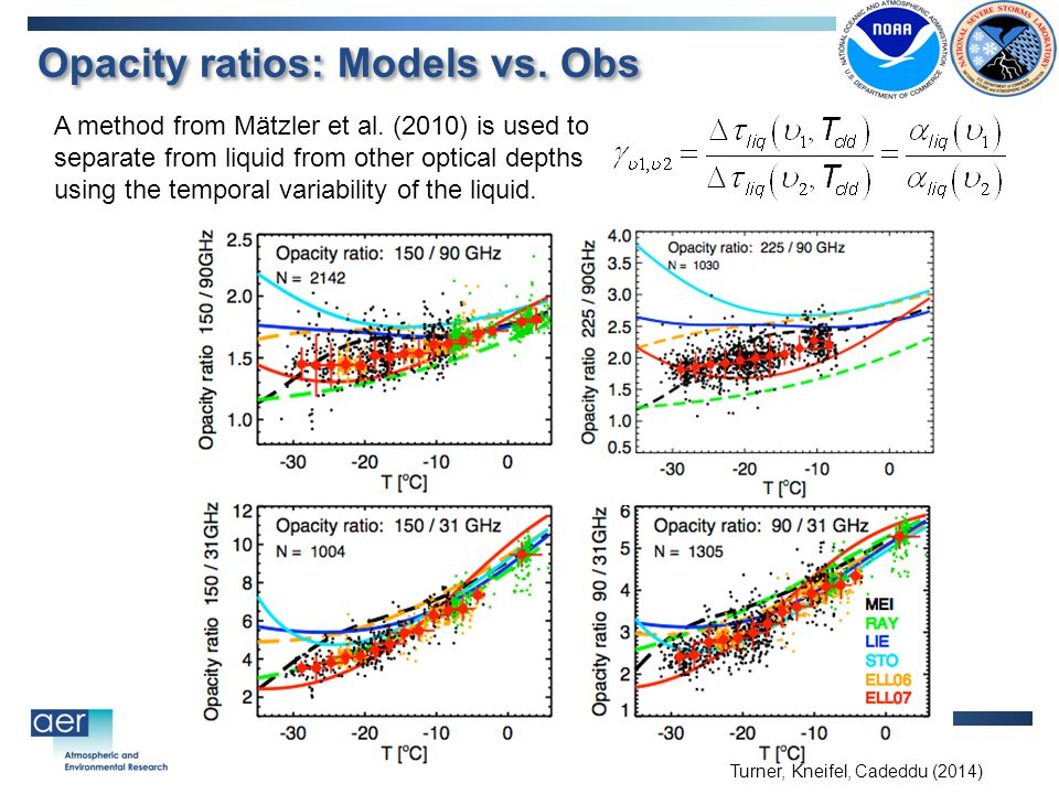 Opacity ratios: Models vs. Obs A method from Mätzler et al.
