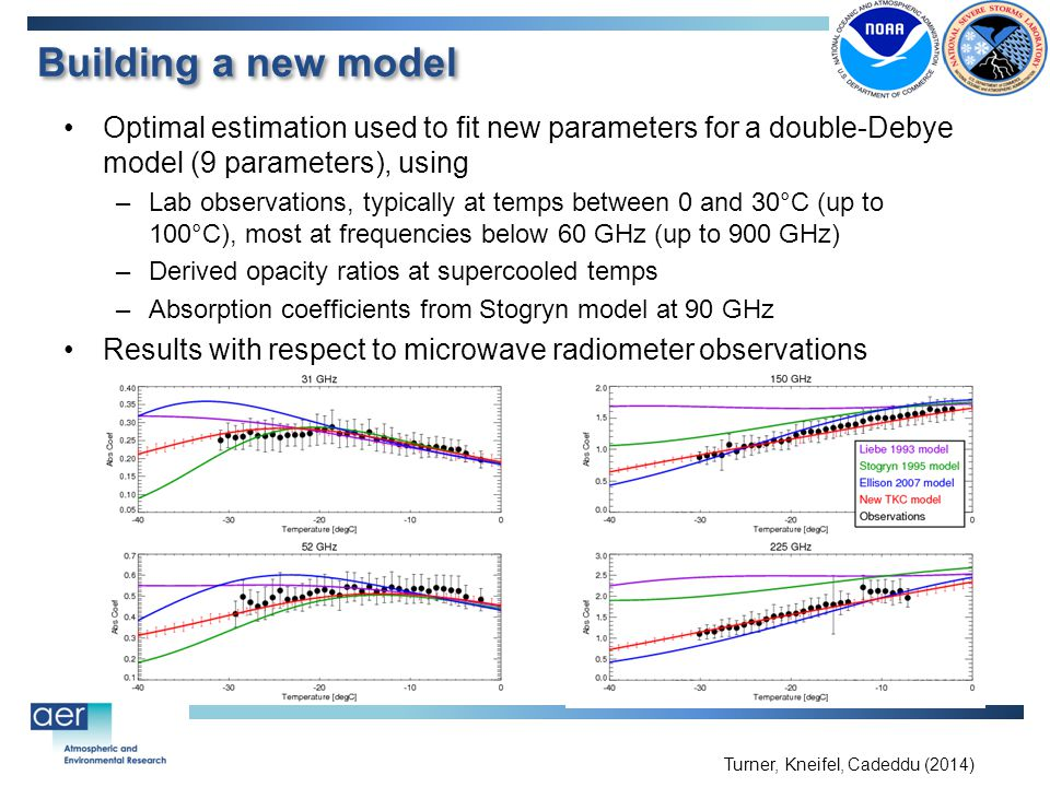 Building a new model Optimal estimation used to fit new parameters for a double-Debye model (9 parameters), using –Lab observations, typically at temps between 0 and 30°C (up to 100°C), most at frequencies below 60 GHz (up to 900 GHz) –Derived opacity ratios at supercooled temps –Absorption coefficients from Stogryn model at 90 GHz Results with respect to microwave radiometer observations Turner, Kneifel, Cadeddu (2014)