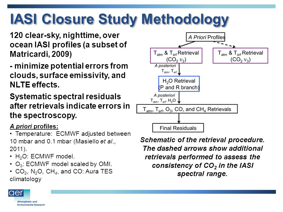 IASI Closure Study Methodology Schematic of the retrieval procedure.