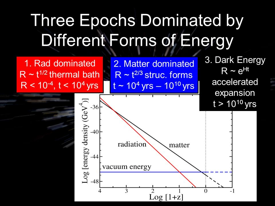 Michael S Turner Three Epochs Dominated by Different Forms of Energy 1.
