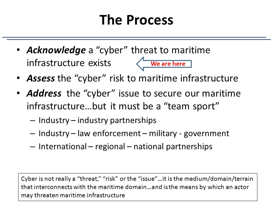 """The Process Acknowledge a """"cyber"""" threat to maritime infrastructure exists Assess the """"cyber"""" risk to maritime infrastructure Address the """"cyber"""" issu"""