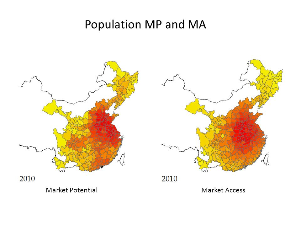 Population MP and MA Market PotentialMarket Access