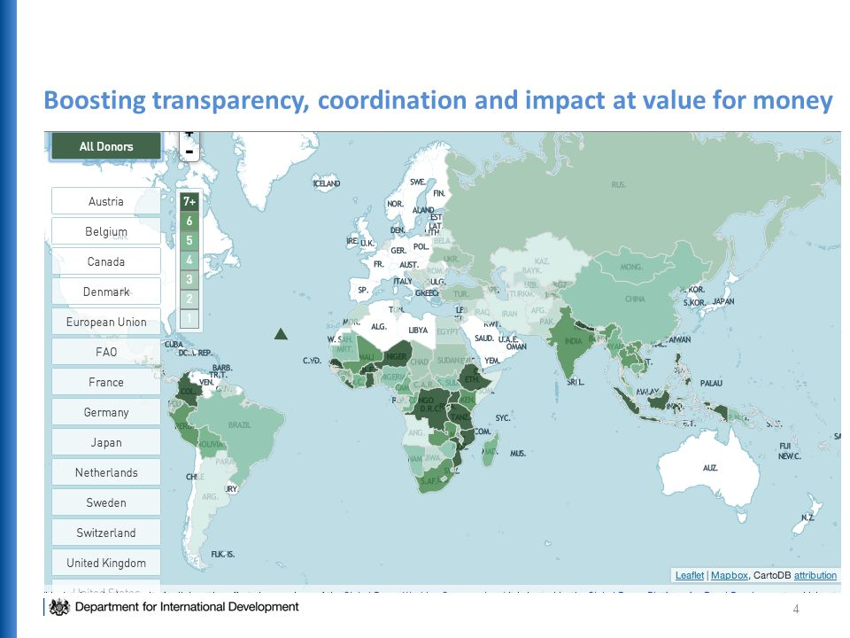 4 Boosting transparency, coordination and impact at value for money