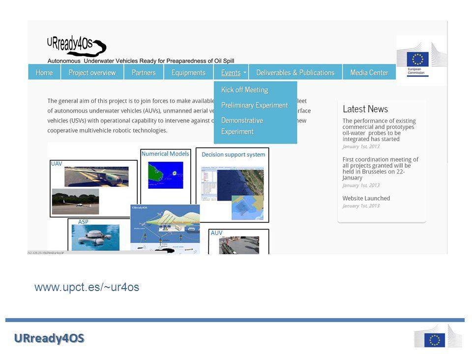 www.upct.es/~ur4os URready4OS