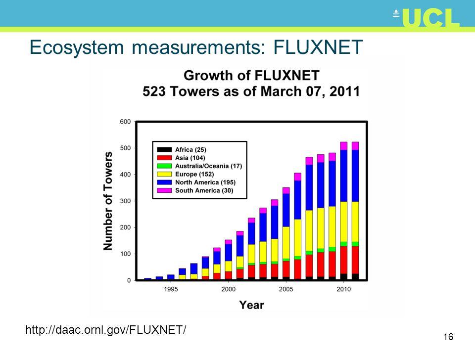 16 Ecosystem measurements: FLUXNET http://daac.ornl.gov/FLUXNET/