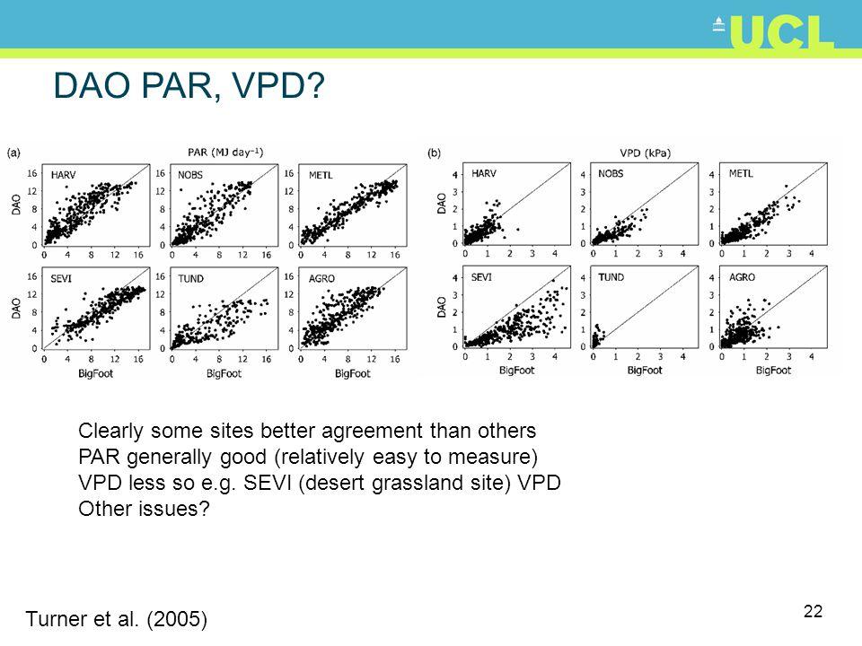 22 DAO PAR, VPD. Turner et al.