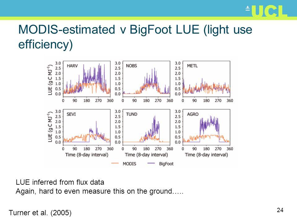 24 MODIS-estimated v BigFoot LUE (light use efficiency) Turner et al.