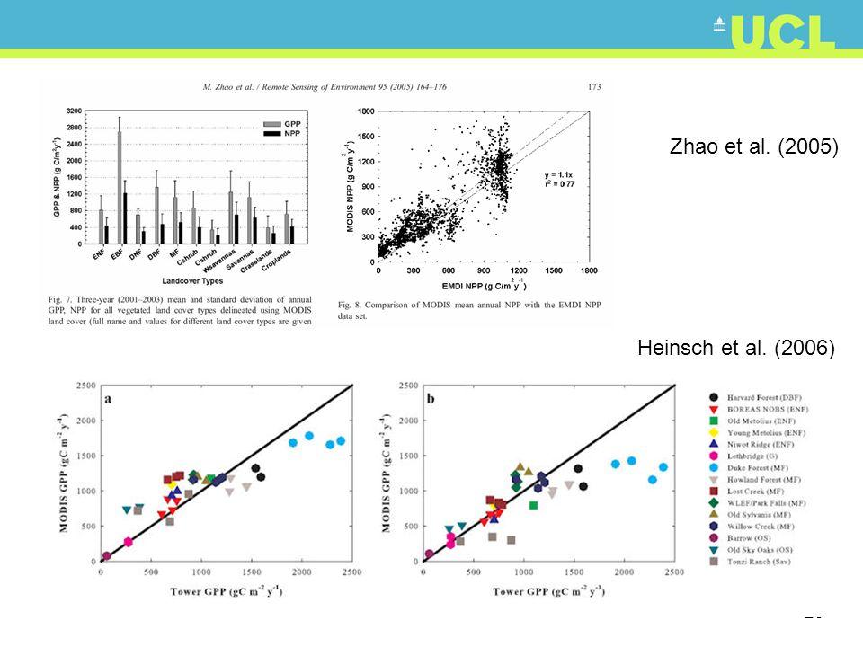 25 Zhao et al. (2005) Heinsch et al. (2006)