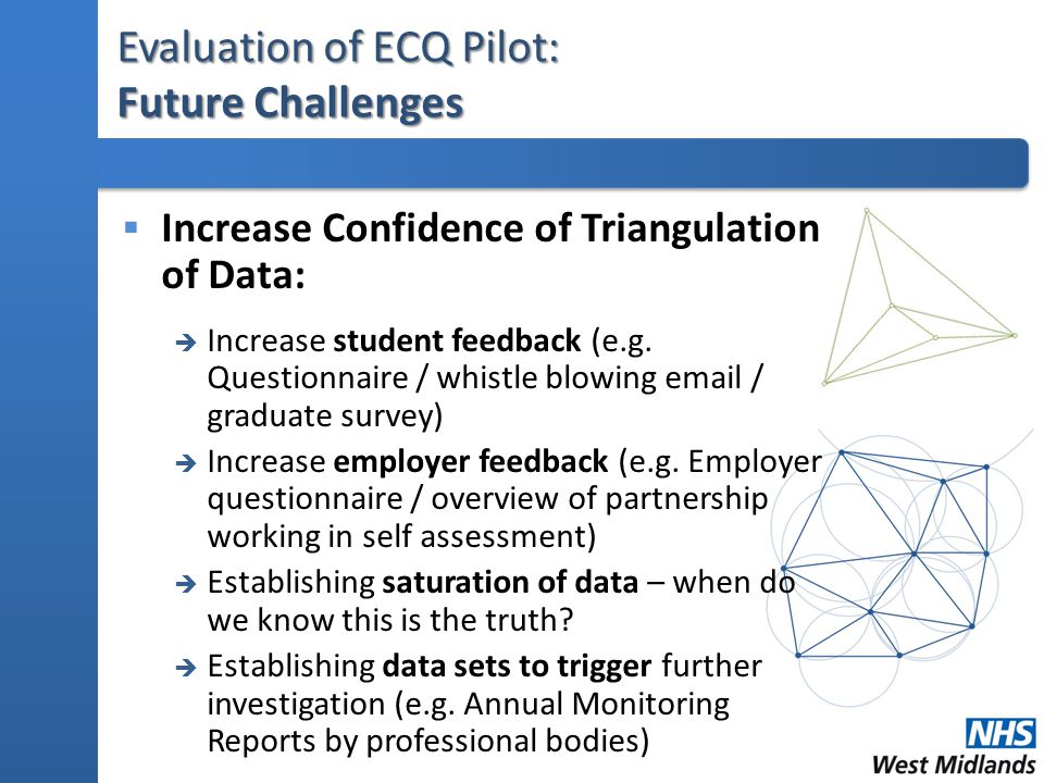 Evaluation of ECQ Pilot: Future Challenges  Increase Confidence of Triangulation of Data:  Increase student feedback (e.g.