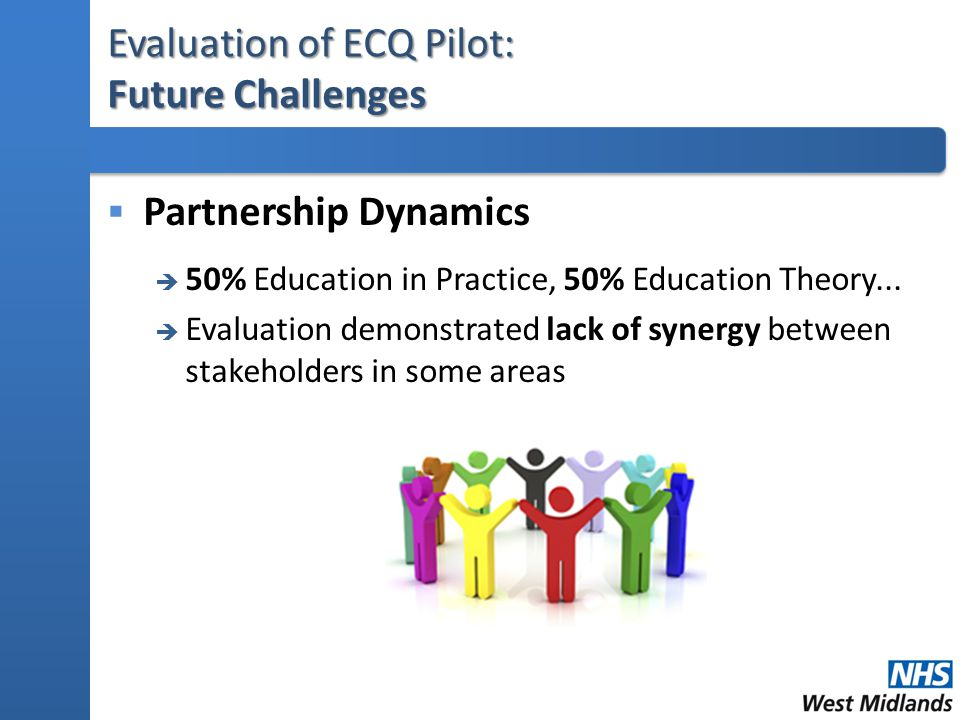 Evaluation of ECQ Pilot: Future Challenges  Partnership Dynamics  50% Education in Practice, 50% Education Theory...