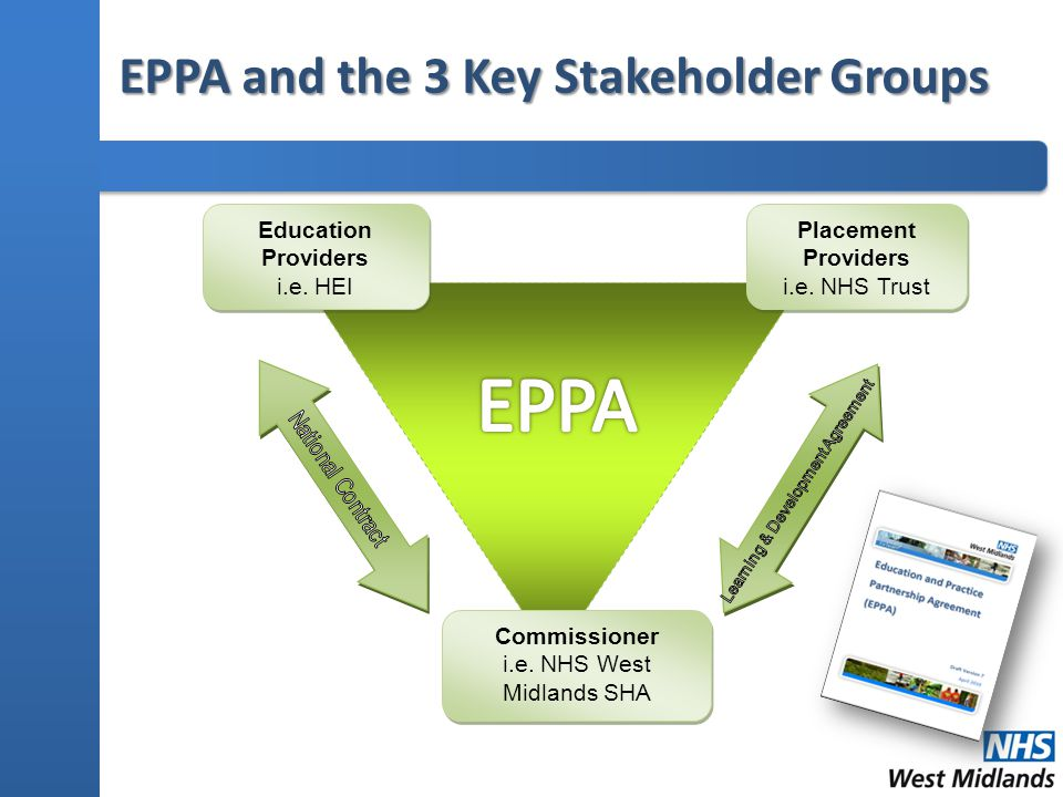 EPPA and the 3 Key Stakeholder Groups Placement Providers i.e.