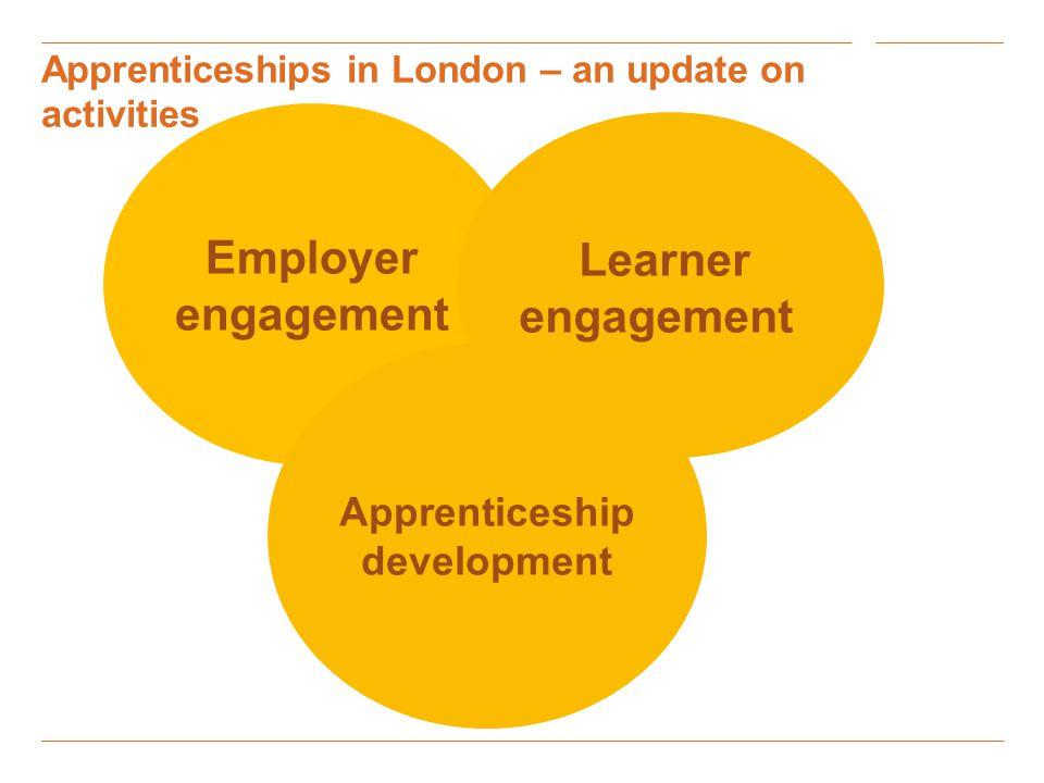 Employer engagement Learner engagement Apprenticeship development Apprenticeships in London – an update on activities