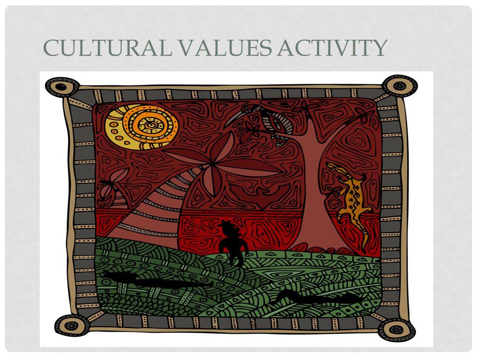 CULTURAL VALUES ACTIVITY