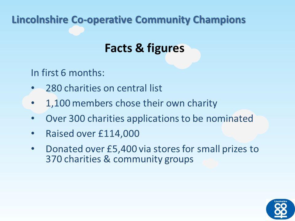 Lincolnshire Co-operative Community Champions