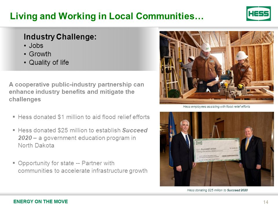 A cooperative public-industry partnership can enhance industry benefits and mitigate the challenges  Hess donated $1 million to aid flood relief efforts  Hess donated $25 million to establish Succeed 2020 – a government education program in North Dakota  Opportunity for state -- Partner with communities to accelerate infrastructure growth Living and Working in Local Communities… 14 Industry Challenge: Jobs Growth Quality of life Hess employees assisting with flood relief efforts Hess donating $25 million to Succeed 2020