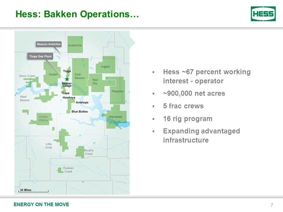 Hess: Bakken Operations…  Hess ~67 percent working interest - operator  ~900,000 net acres  5 frac crews  16 rig program  Expanding advantaged infrastructure 7