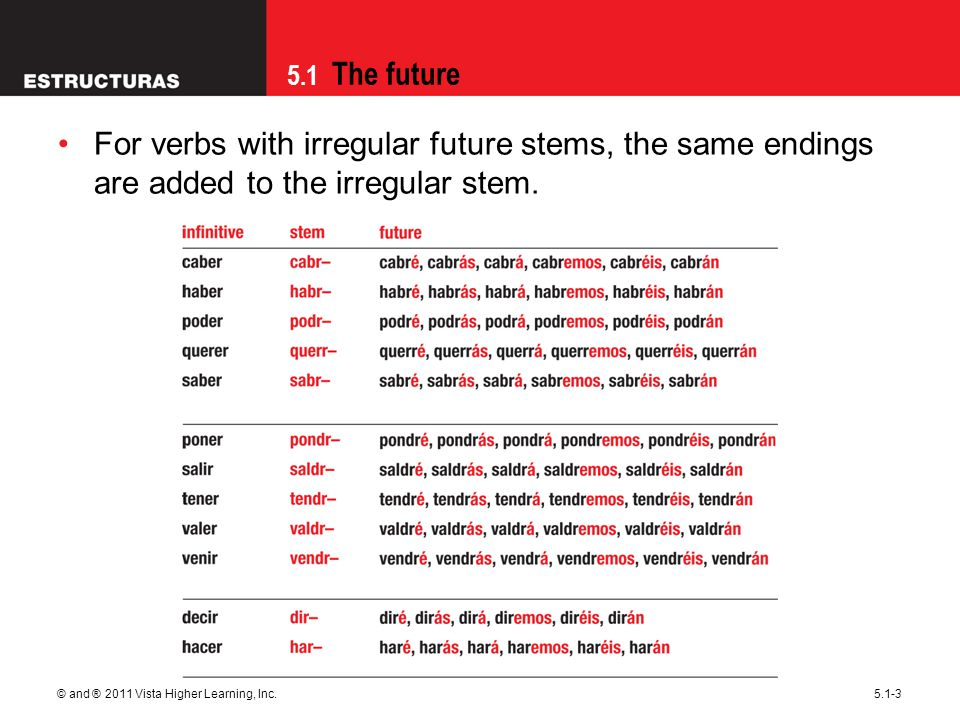 5.1 The future © and ® 2011 Vista Higher Learning, Inc.5.1-4 Uses of the future tense In Spanish, as in English, the future tense is one of many ways to express actions or conditions that will happen in the future.